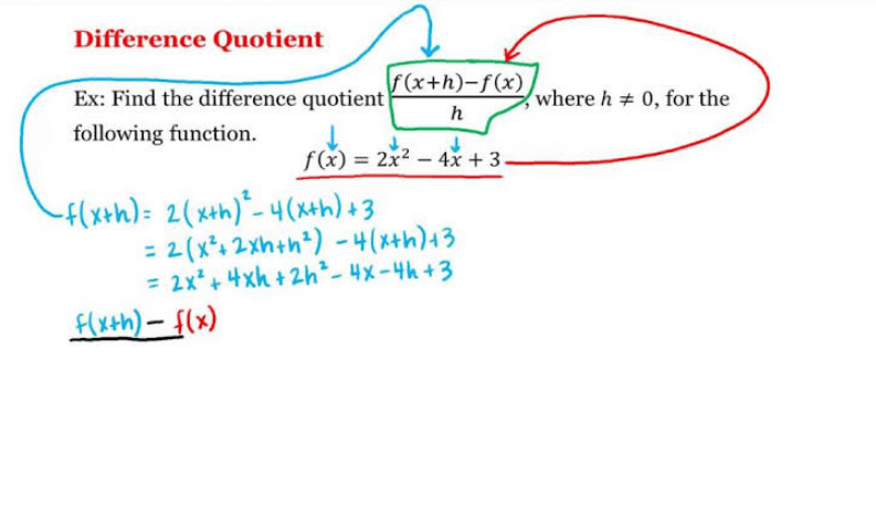 Difference Quotient Calculator