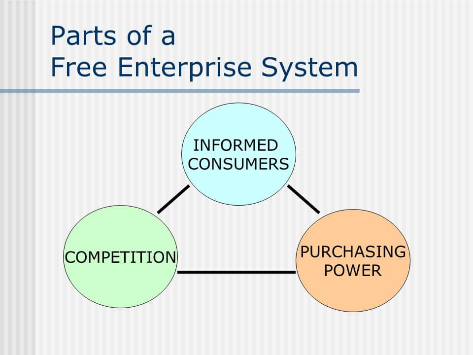 INFORMED CONSUMERS. COMPETITION. PURCHASING POWER.